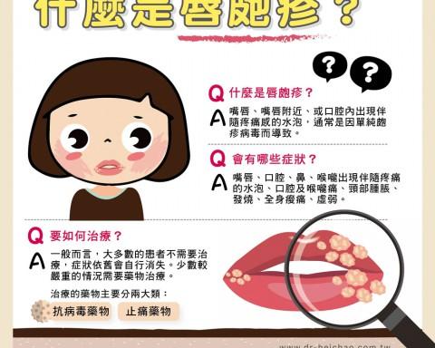 唇皰疹/文:黃瀚霆醫師