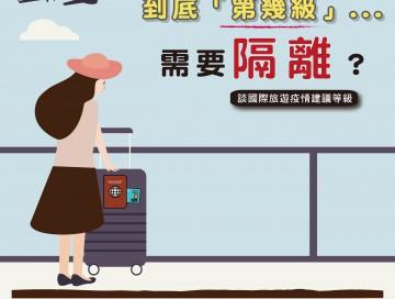 到底第幾級需要隔離?談國際旅遊疫情建議等級/文:陳韋螢醫師