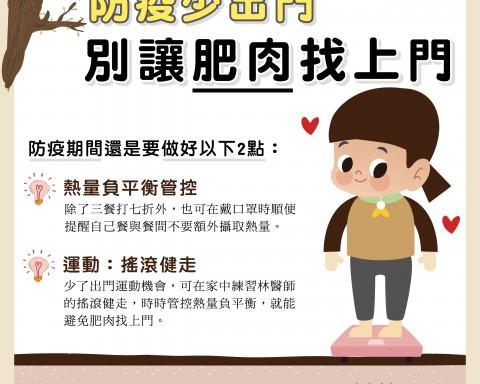 防疫少出門,別讓肥肉找上門/文:洪啟偉醫師