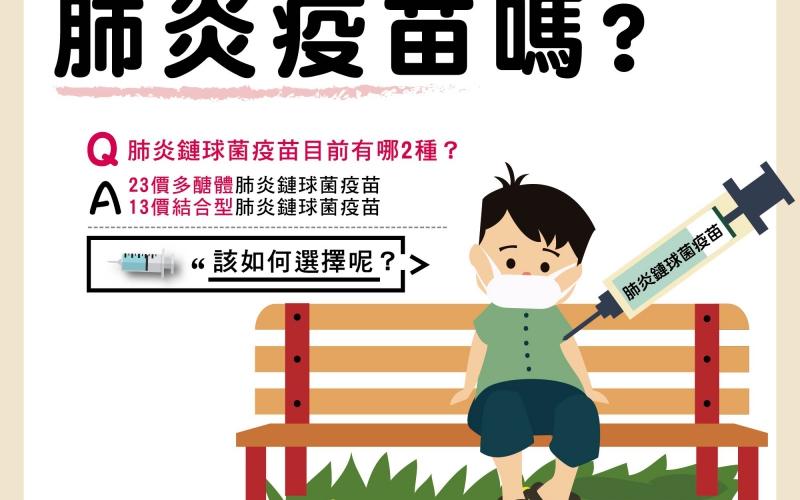 我需要接種肺炎疫苗嗎? /文:沈孟娟醫師