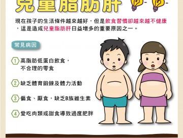 兒童脂肪肝/文:許錦銓醫師