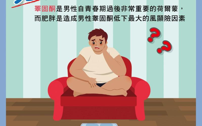 男人減肥重要嗎?/文:林黑潮醫師