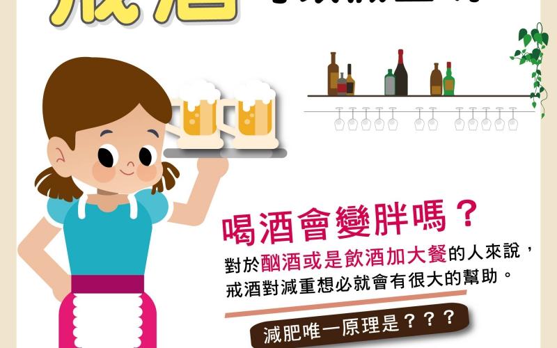 戒酒可以減重嗎?/文:林黑潮醫師