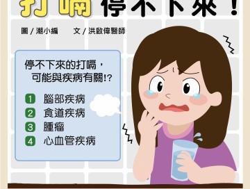 打嗝,停不下來!/文:沈孟娟醫師