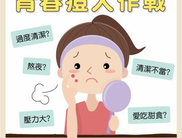 青春痘大作戰/文:陳韋螢醫師