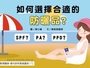 如何選擇合適的防曬品?/文:陳韋螢醫師