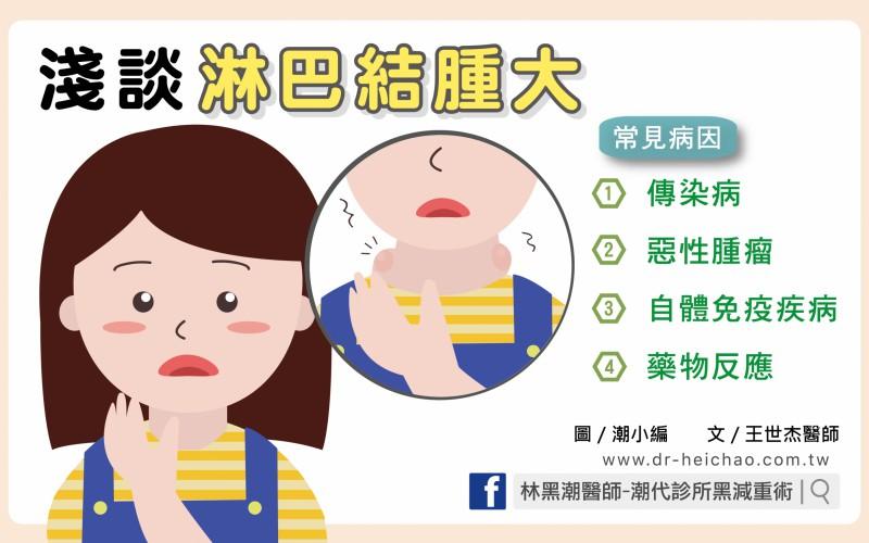 淺談淋巴結腫大/文:王世杰醫師