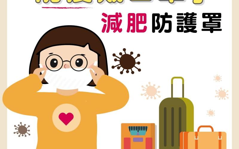 防疫戴口罩,減肥防護罩 / 文:洪啟偉醫師