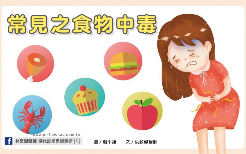 常見之食物中毒/文:洪啟偉醫師
