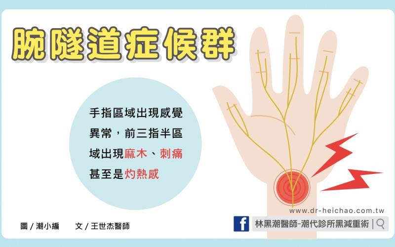 腕隧道症候群/文:王世杰醫師