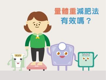 量體重減肥法有效嗎?/文:陳韋螢醫師